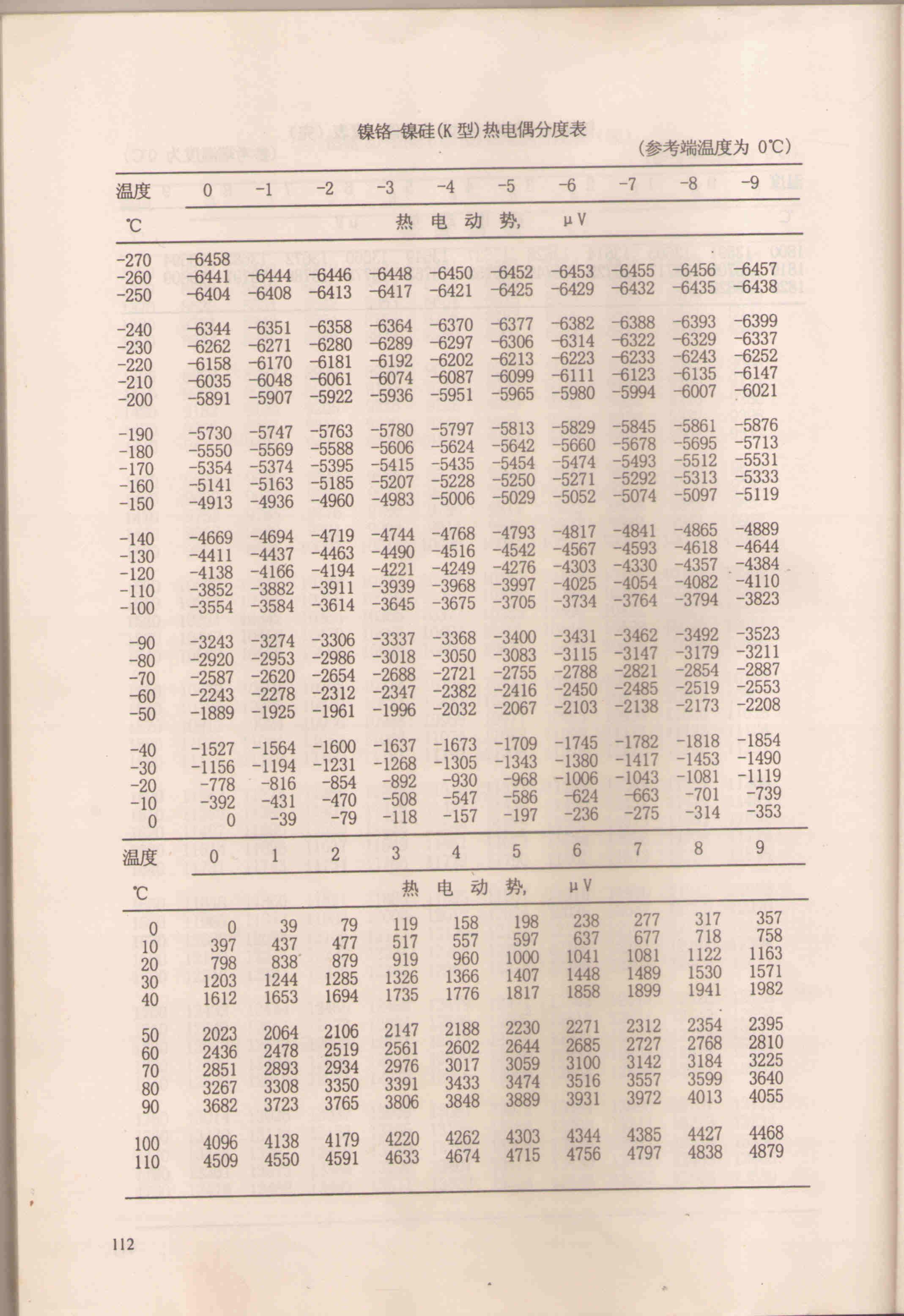 k型热电偶分度表_重庆欧德仪表有限公司图片